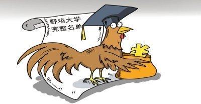 美国野鸡大学名单【2020最全曝光】