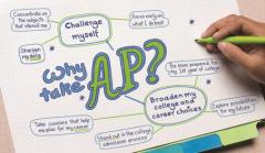 AP考试是什么?[科目有哪些]