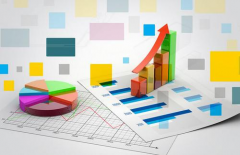 美国统计学就业前景及方向