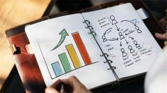 全球市场营销专业排名(2020QS市场营销排名大学)